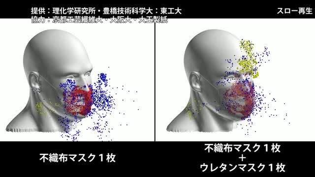 意味ない ウレタンマスク ウレタンマスクはNG? 着用批判に専門家くぎ―「洗い過ぎ」には注意を:時事ドットコム